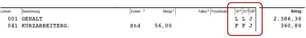 Abrechnung Beispiel: Kurzarbeitergeld bei Monatsgehalt